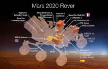 Press Conf.: Mars 2020 Rover and Beyond