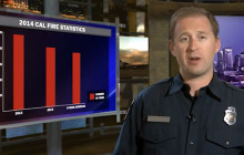 1,000 More Fires Than Usual, So Far in 2014