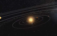New Planet in Our Solar System? Maybe