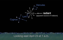 What's Up for April 2016: Lyrid Meteor Shower, Mars in Retrograde, more
