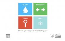 USDA: Food Safety