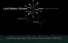 What's Up for April 2017: Summer Triangle, Jupiter reaches opposition