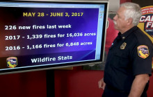 Fire Situation Report, June 5, 2017