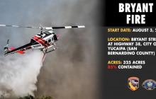 Fire Situation Report for 8-7-2017