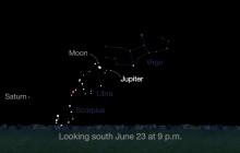 What's Up for June: Saturn, Venus, Jupiter, Mars