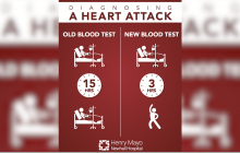 Henry Mayo Newhall Hospital: Troponin Blood Test Press Conference